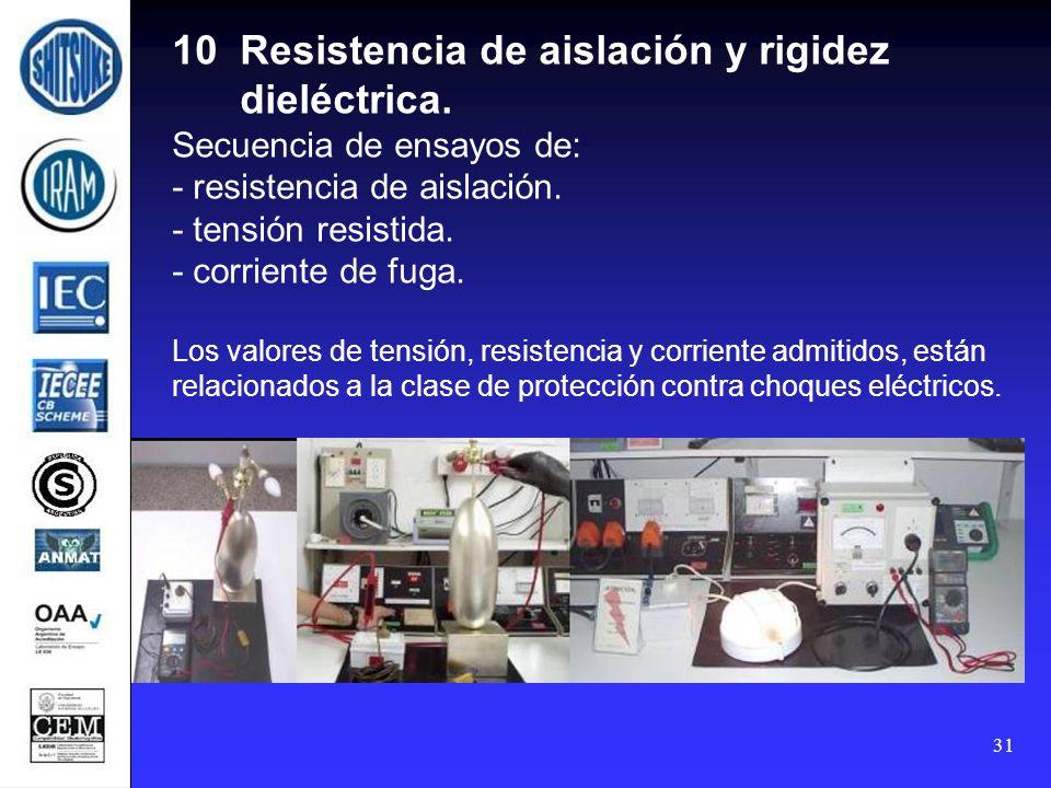 10 Resistencia de aislación y rigidez dieléctrica