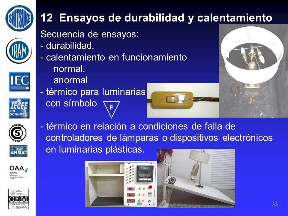 12 Ensayos de durabilidad y calentamiento Secuencia de ensayos: - durabilidad.