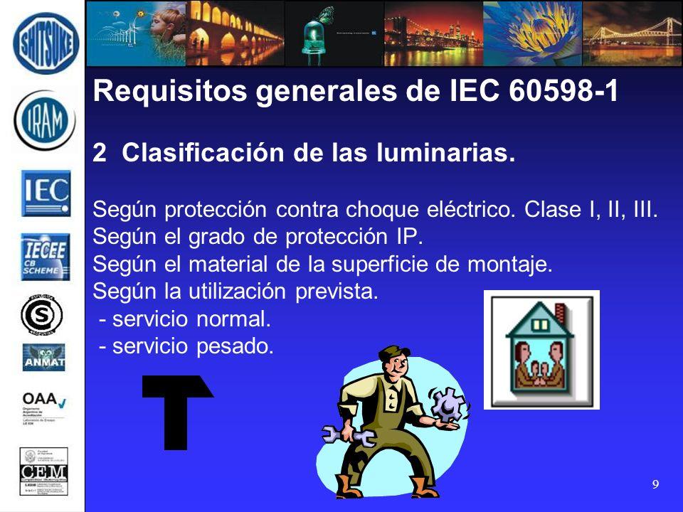 Requisitos generales de IEC 60598-1 2 Clasificación de las luminarias