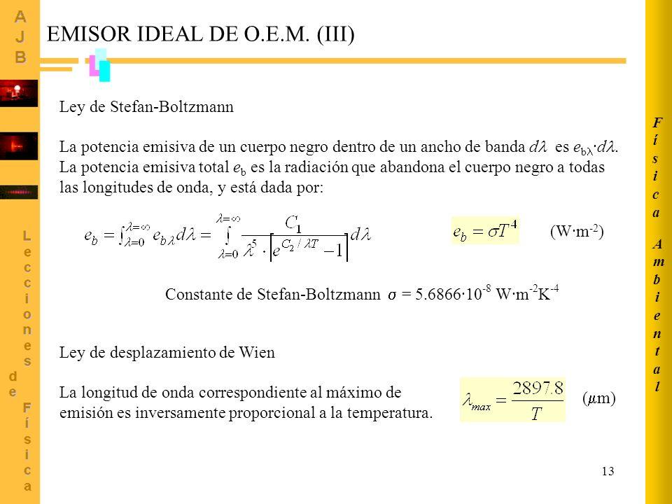 EMISOR IDEAL DE O.E.M. (III)