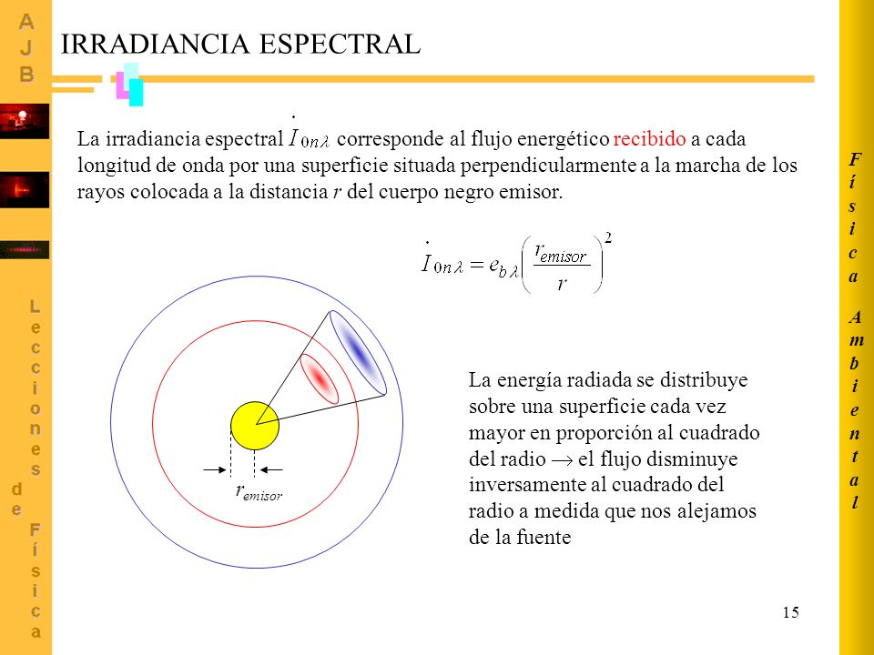 IRRADIANCIA ESPECTRAL
