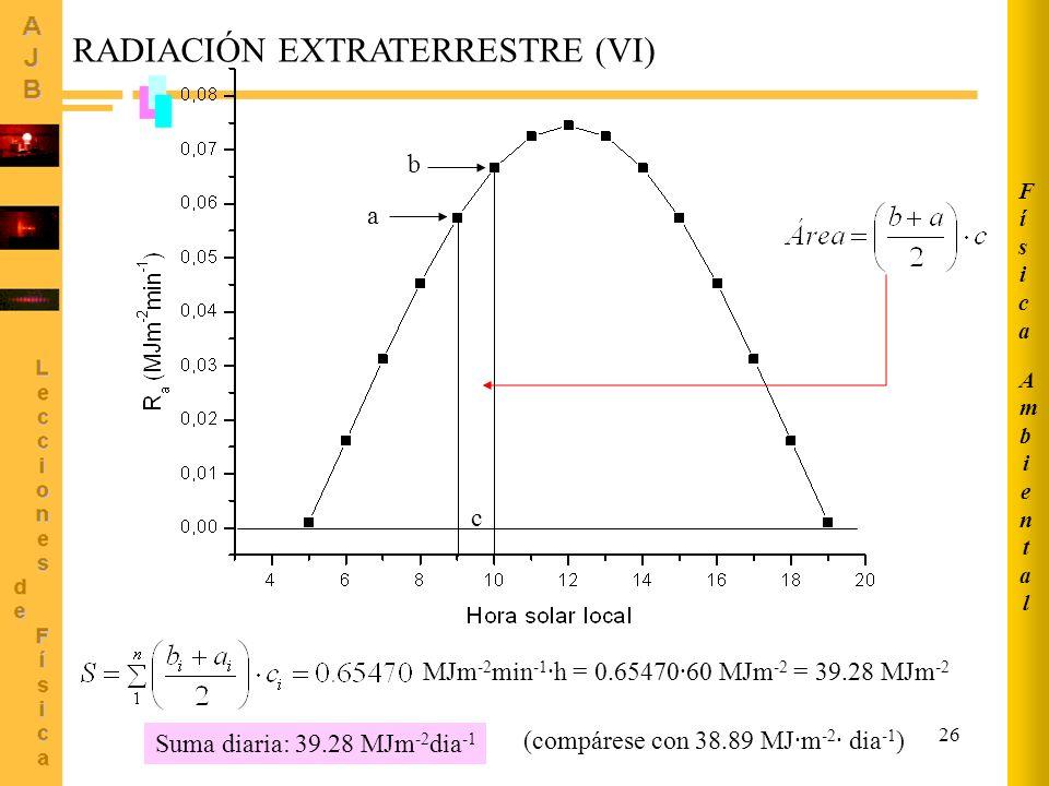 RADIACIÓN EXTRATERRESTRE (VI)