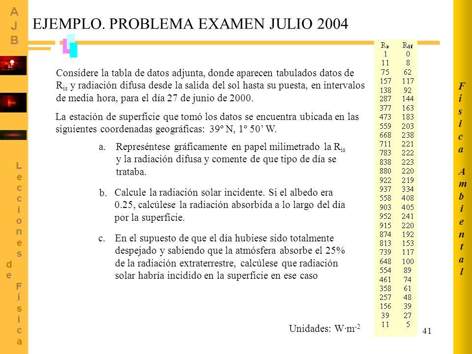 EJEMPLO. PROBLEMA EXAMEN JULIO 2004