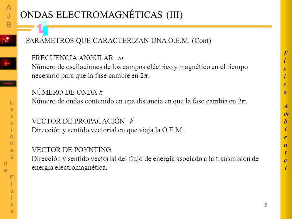 ONDAS ELECTROMAGNÉTICAS (III)