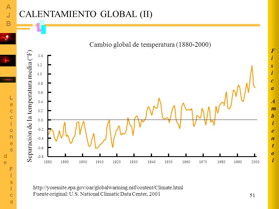 CALENTAMIENTO GLOBAL (II)