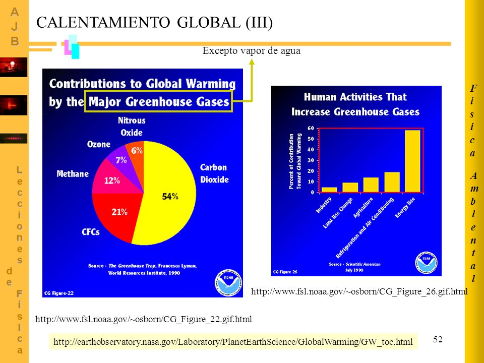 CALENTAMIENTO GLOBAL (III)