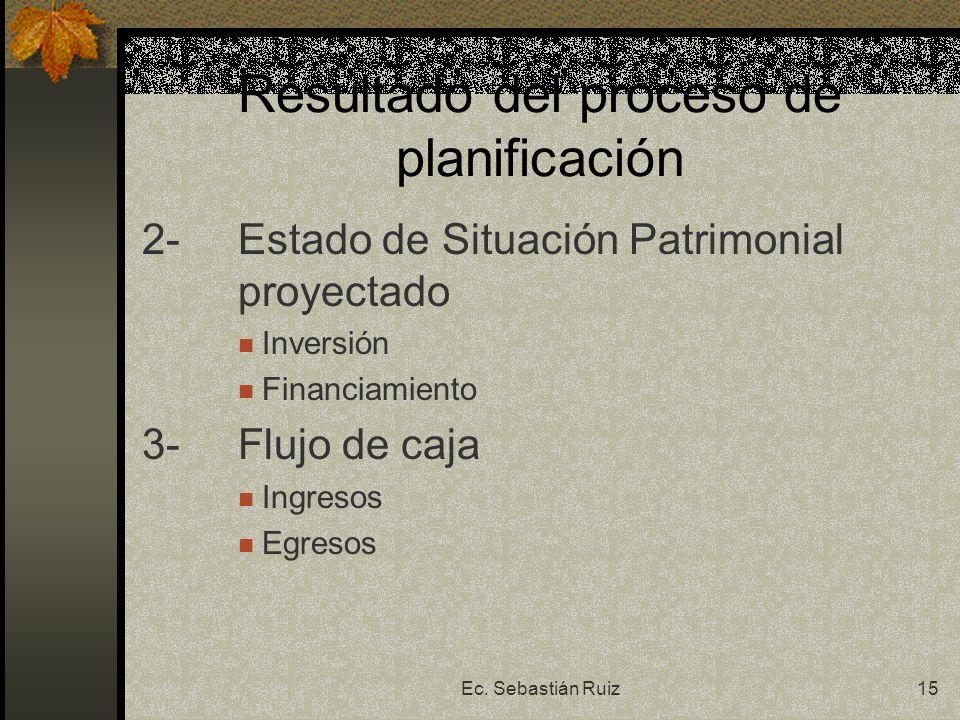 Resultado del proceso de planificación