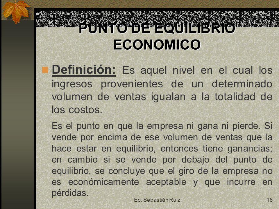 PUNTO DE EQUILIBRIO ECONOMICO