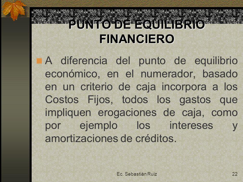 PUNTO DE EQUILIBRIO FINANCIERO