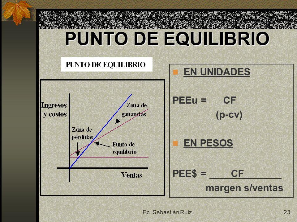 PUNTO DE EQUILIBRIO EN UNIDADES PEEu = CF (p-cv) EN PESOS PEE$ = CF