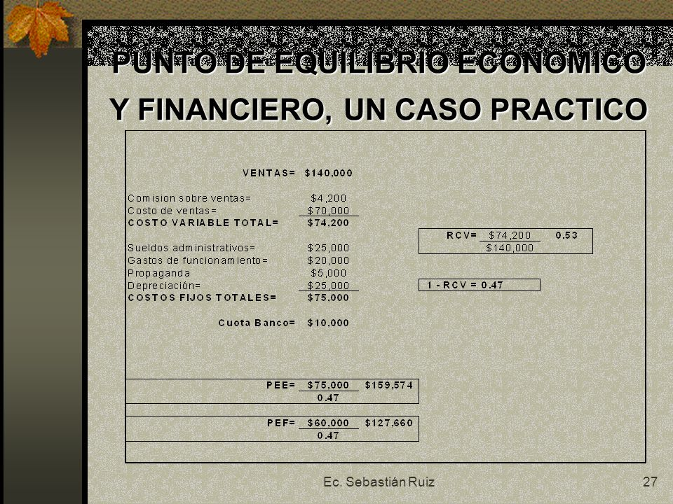 PUNTO DE EQUILIBRIO ECONOMICO Y FINANCIERO, UN CASO PRACTICO
