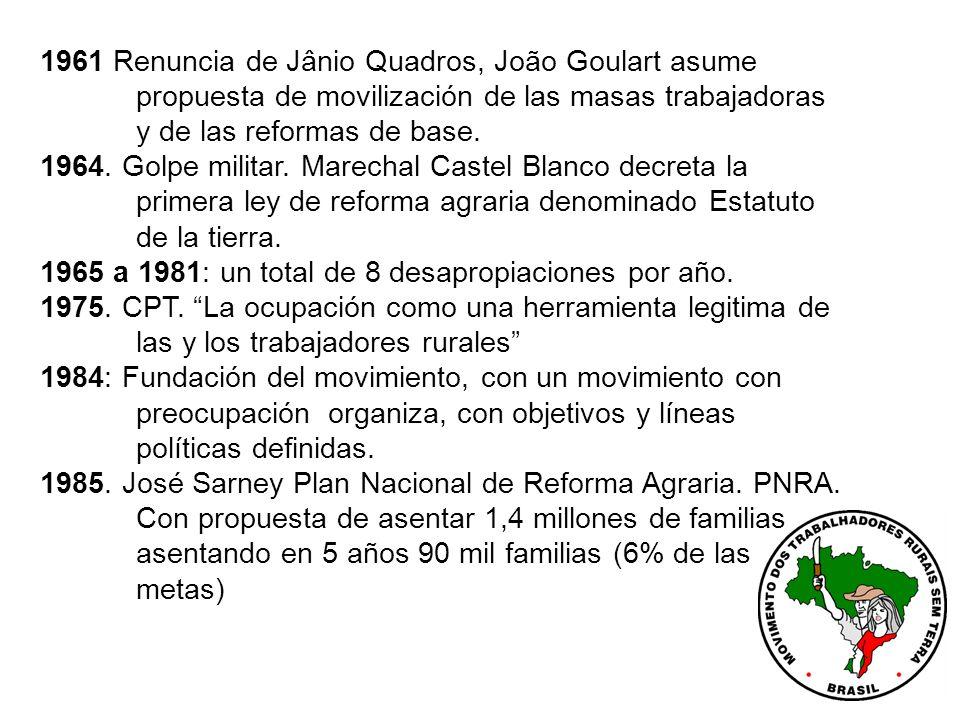 1961 Renuncia de Jânio Quadros, João Goulart asume