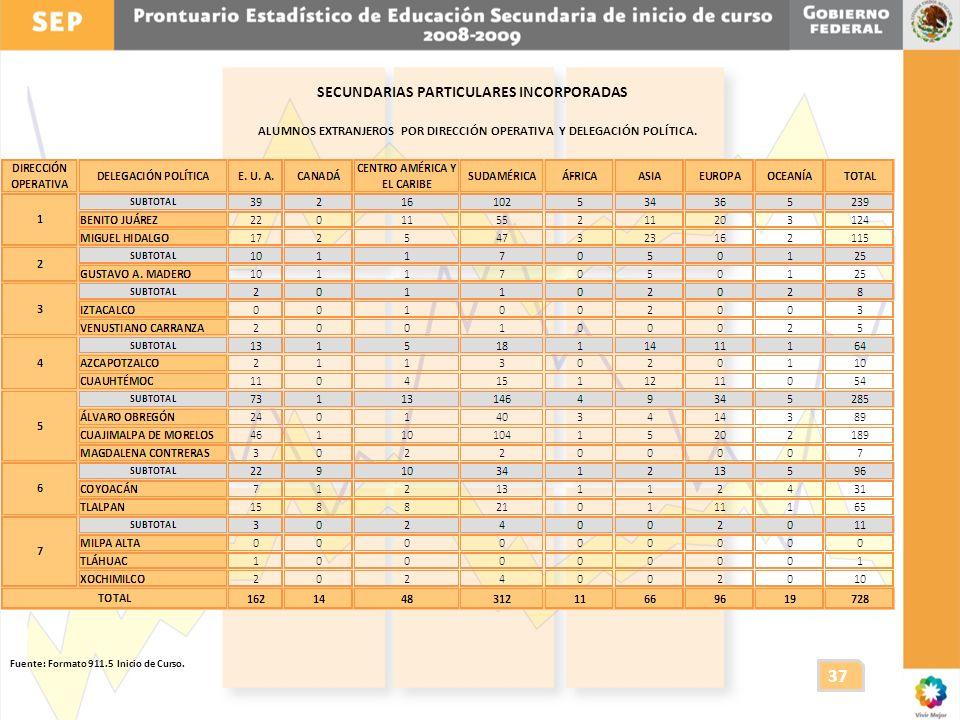 37 SECUNDARIAS PARTICULARES INCORPORADAS