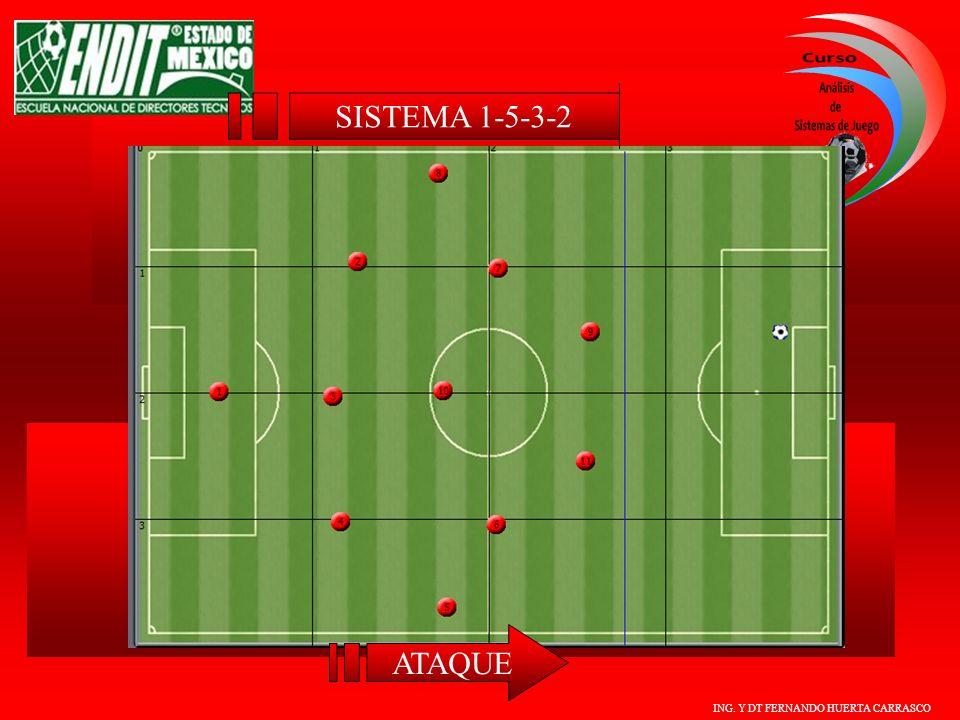 SISTEMA 1-5-3-2 ATAQUE
