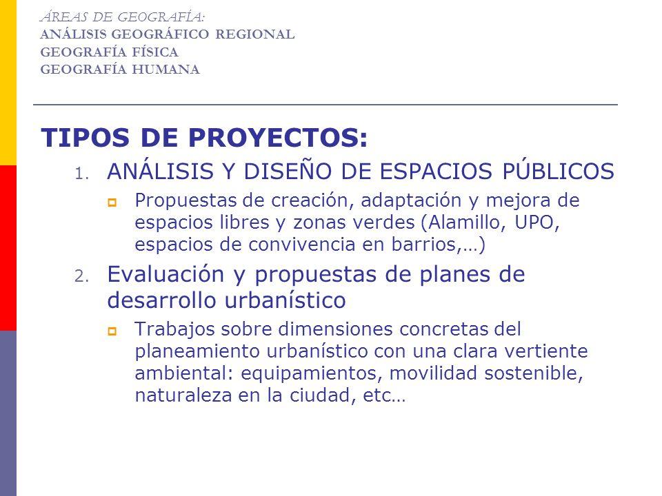 TIPOS DE PROYECTOS: ANÁLISIS Y DISEÑO DE ESPACIOS PÚBLICOS