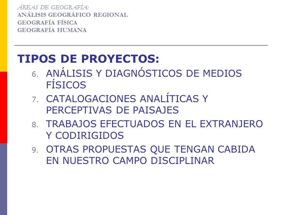 TIPOS DE PROYECTOS: ANÁLISIS Y DIAGNÓSTICOS DE MEDIOS FÍSICOS