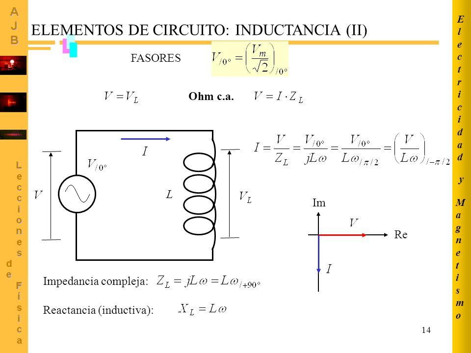 ELEMENTOS DE CIRCUITO: INDUCTANCIA (II)