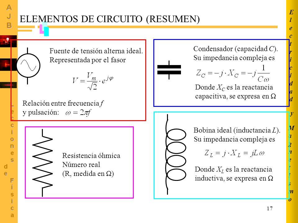 ELEMENTOS DE CIRCUITO (RESUMEN)
