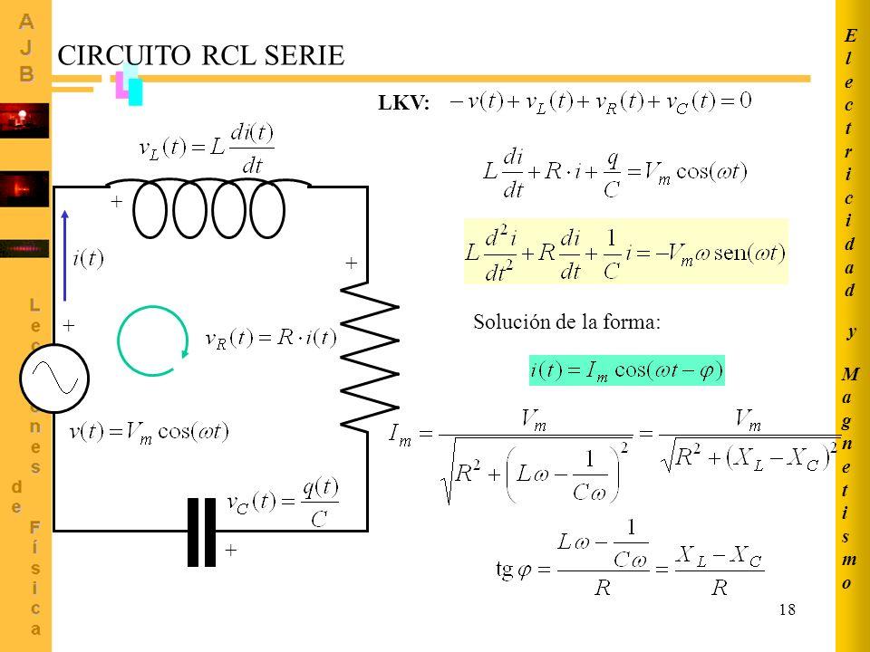 CIRCUITO RCL SERIE LKV: + + Solución de la forma: + + Electricidad y