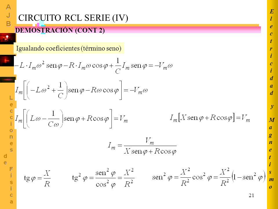 CIRCUITO RCL SERIE (IV)