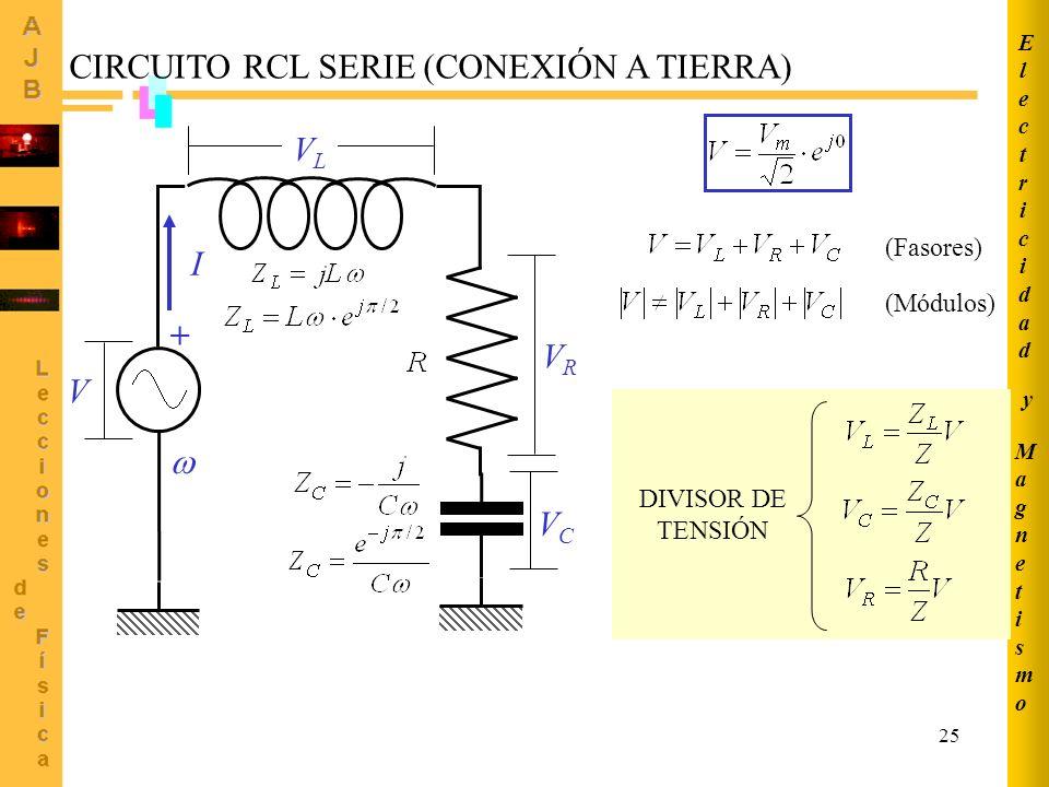 CIRCUITO RCL SERIE (CONEXIÓN A TIERRA)