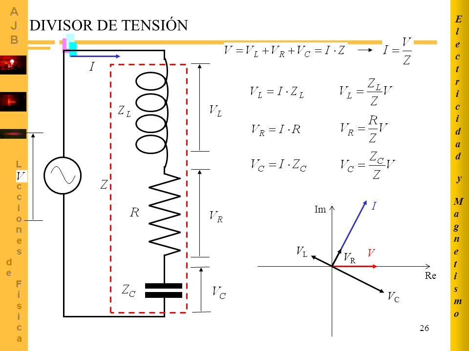 Magnetismo Electricidad y DIVISOR DE TENSIÓN I Re Im VL V VR VC