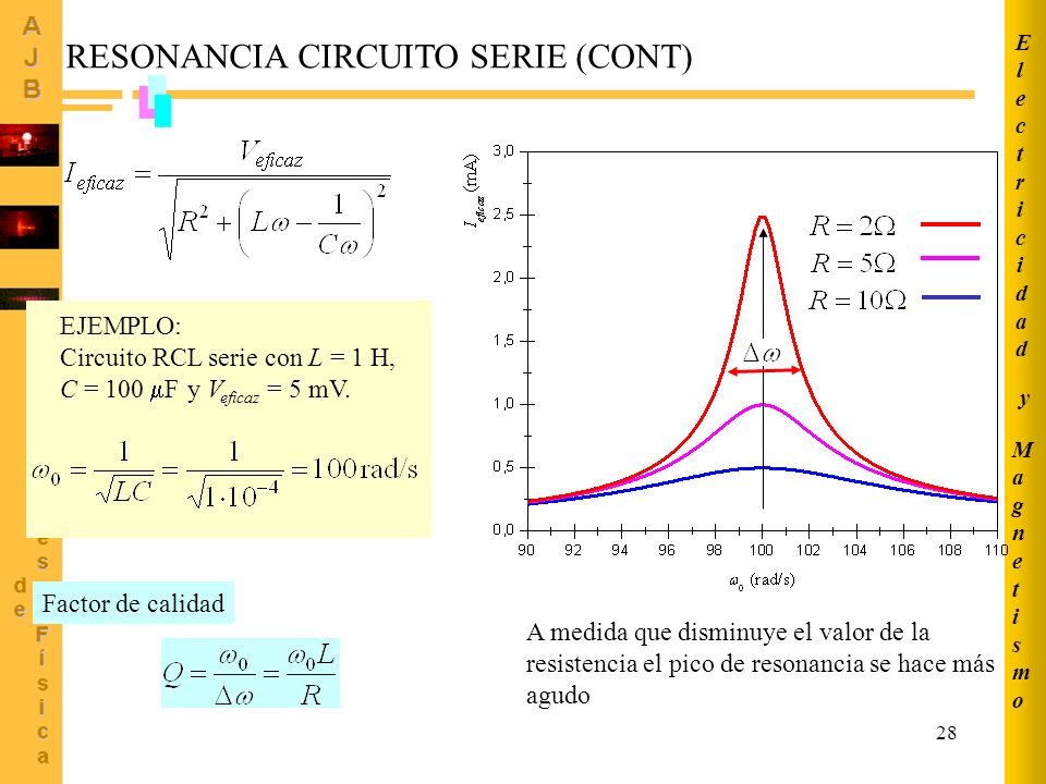 RESONANCIA CIRCUITO SERIE (CONT)