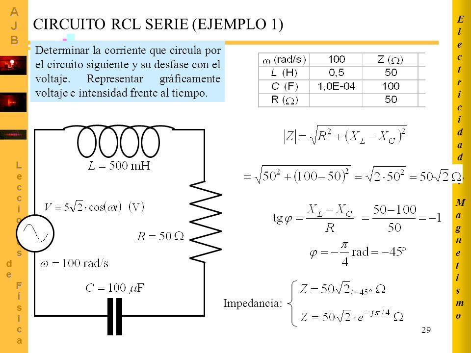 CIRCUITO RCL SERIE (EJEMPLO 1)