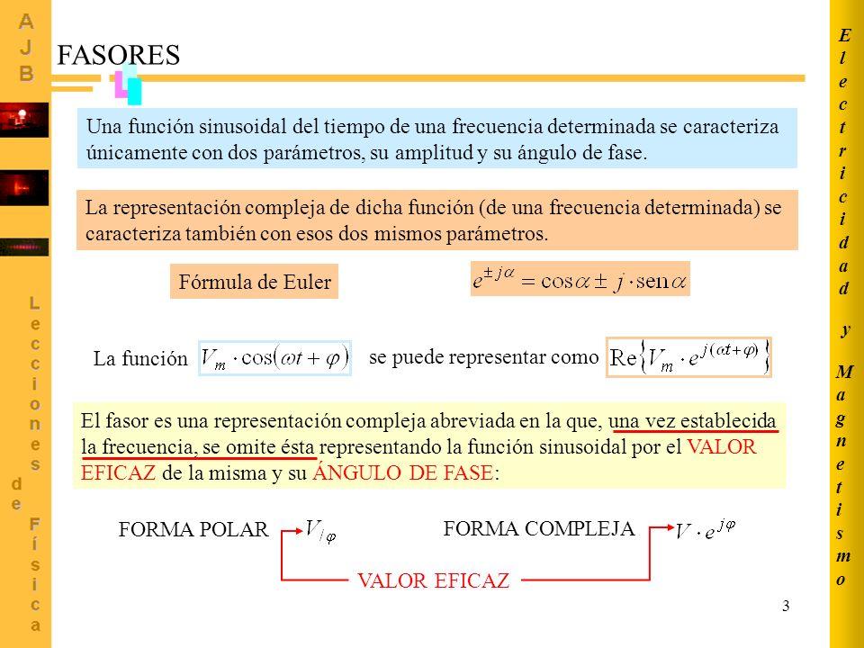 Magnetismo Electricidad. y. FASORES.