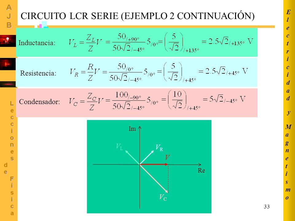 CIRCUITO LCR SERIE (EJEMPLO 2 CONTINUACIÓN)