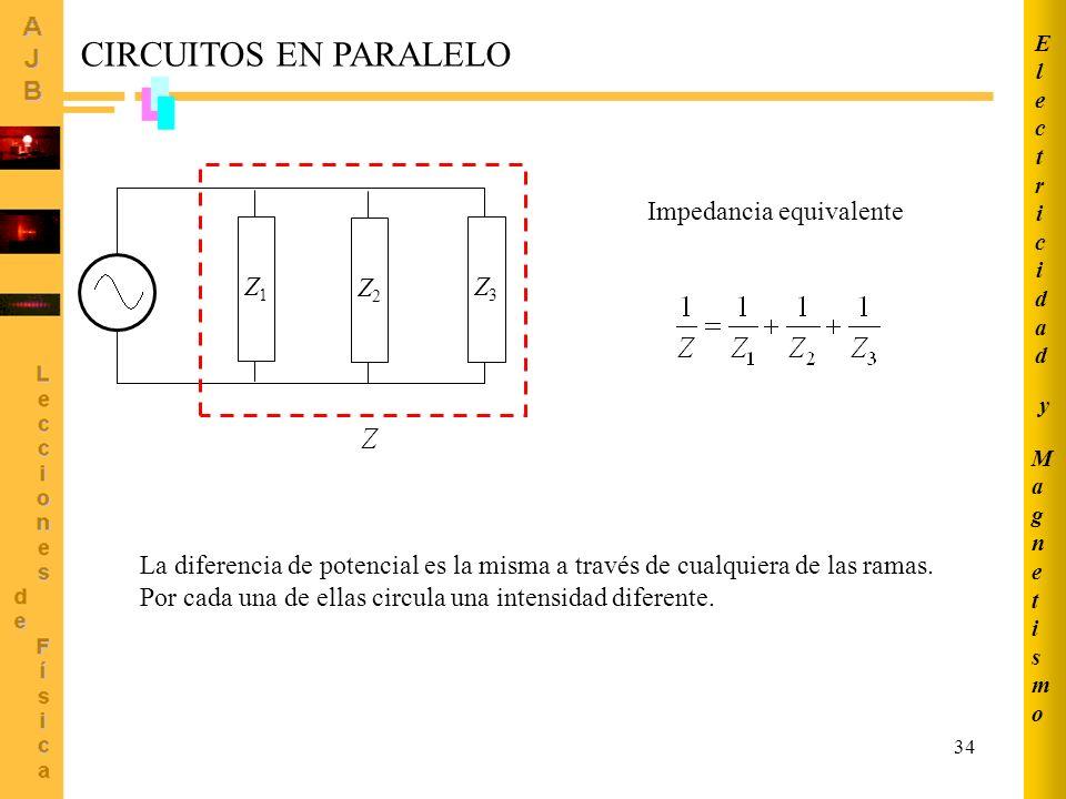 CIRCUITOS EN PARALELO Z1 Z2 Z3 Impedancia equivalente