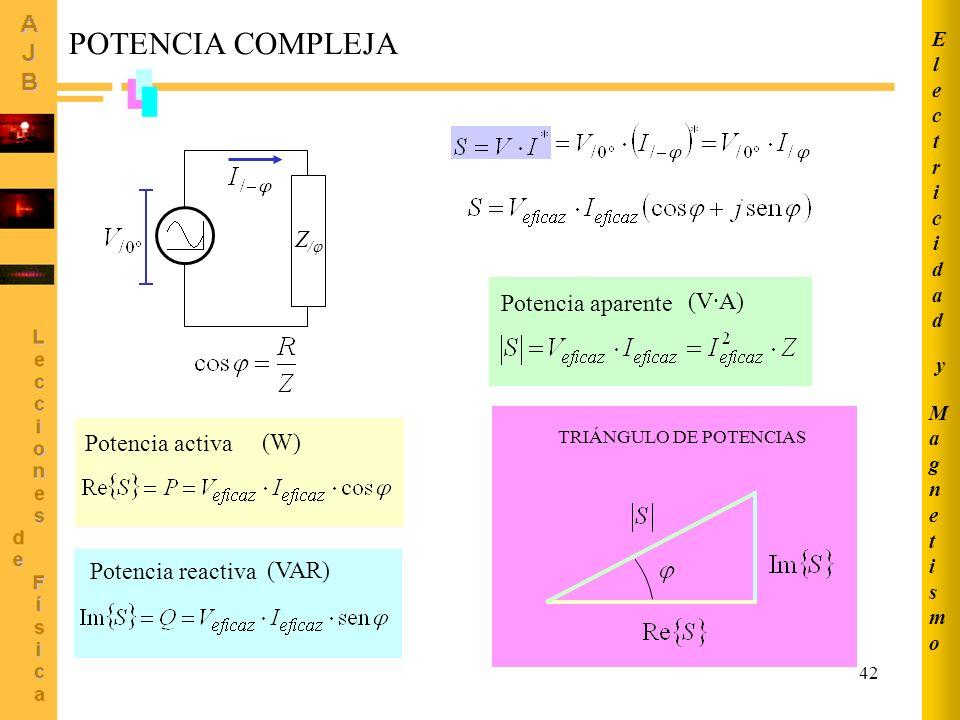 POTENCIA COMPLEJA Z/ Potencia aparente (V·A) Potencia activa (W)