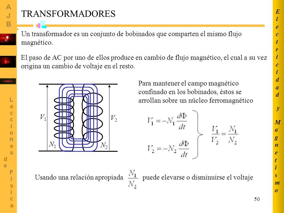 Magnetismo Electricidad. y. TRANSFORMADORES. Un transformador es un conjunto de bobinados que comparten el mismo flujo magnético.