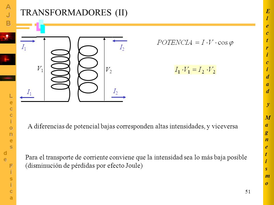 TRANSFORMADORES (II) I1 I2 V1 V2