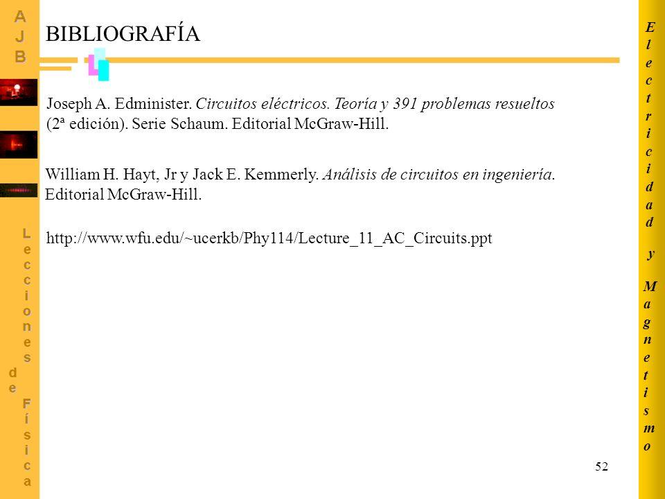 Magnetismo Electricidad. y. BIBLIOGRAFÍA.