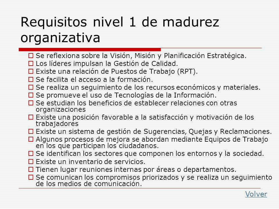 Requisitos nivel 1 de madurez organizativa
