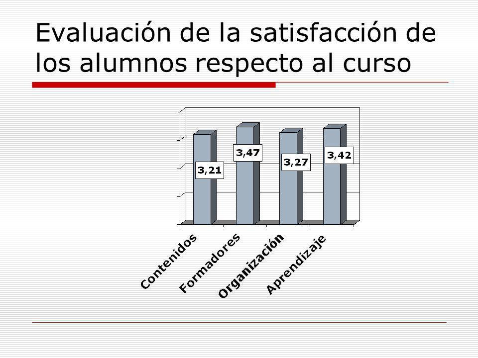 Evaluación de la satisfacción de los alumnos respecto al curso
