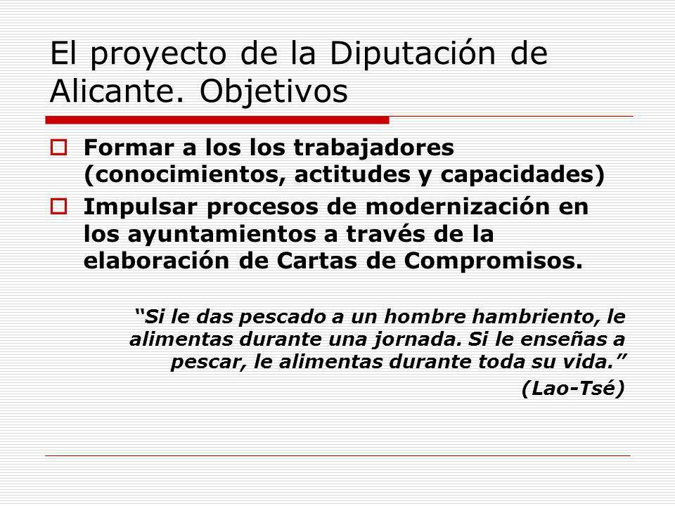 El proyecto de la Diputación de Alicante. Objetivos