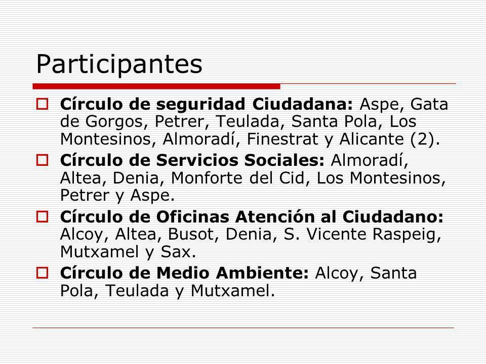 Participantes Círculo de seguridad Ciudadana: Aspe, Gata de Gorgos, Petrer, Teulada, Santa Pola, Los Montesinos, Almoradí, Finestrat y Alicante (2).