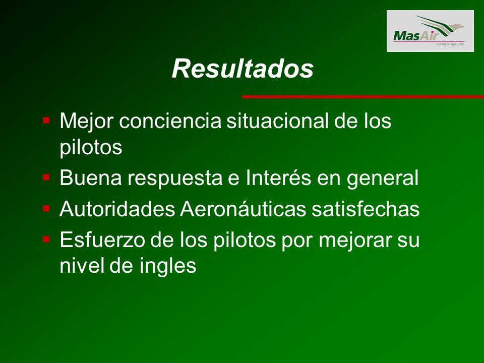 Resultados Mejor conciencia situacional de los pilotos