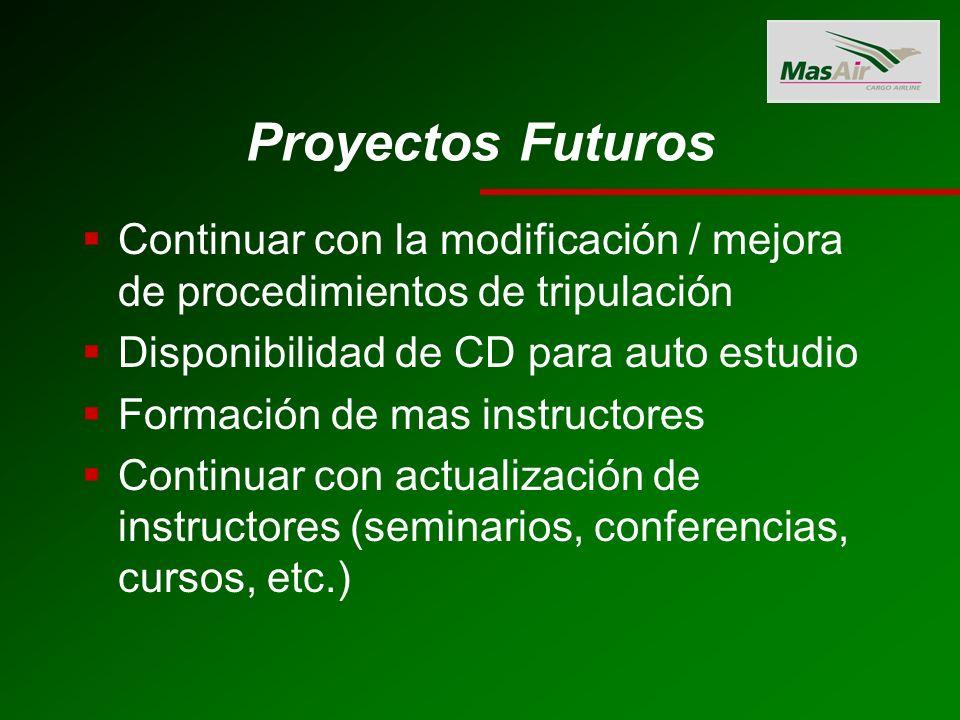 Proyectos Futuros Continuar con la modificación / mejora de procedimientos de tripulación. Disponibilidad de CD para auto estudio.
