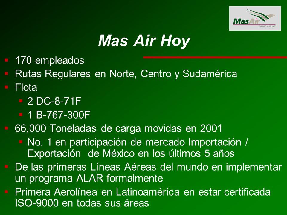 Mas Air Hoy 170 empleados. Rutas Regulares en Norte, Centro y Sudamérica. Flota. 2 DC-8-71F. 1 B-767-300F.