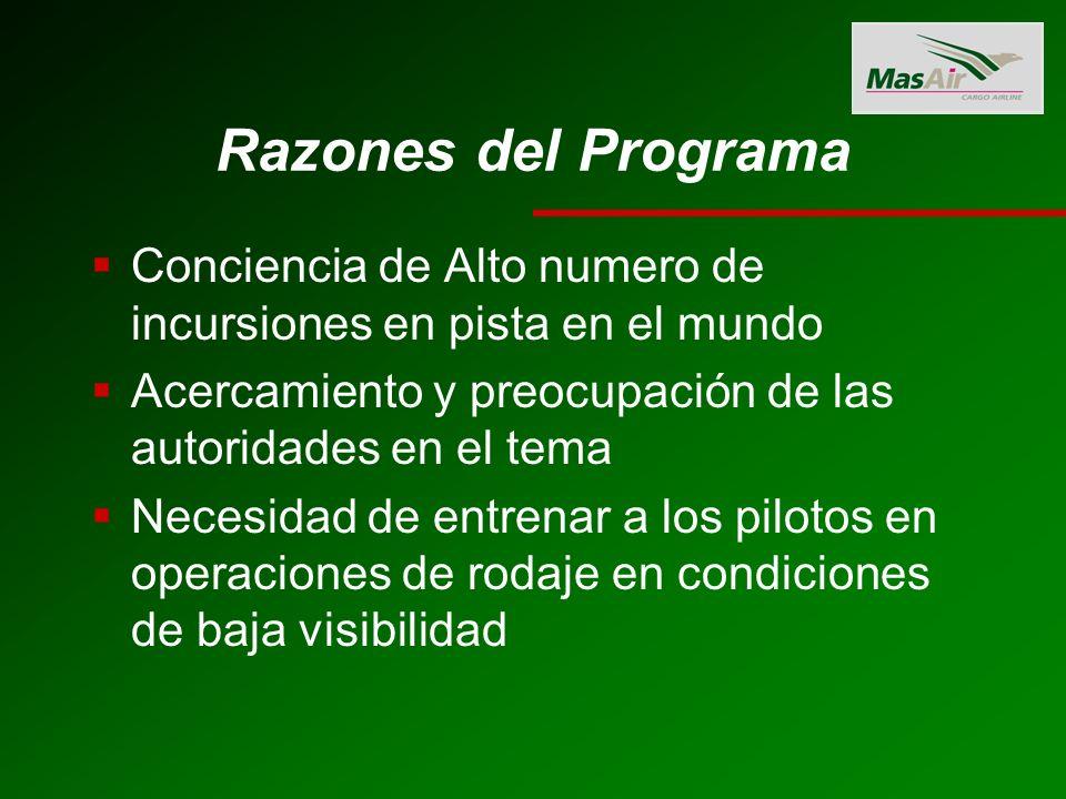 Razones del Programa Conciencia de Alto numero de incursiones en pista en el mundo. Acercamiento y preocupación de las autoridades en el tema.
