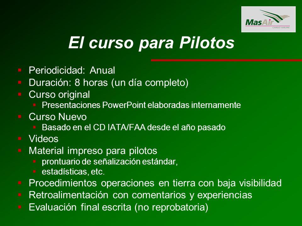 El curso para Pilotos Periodicidad: Anual
