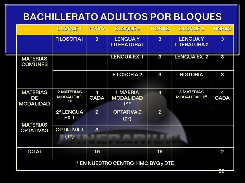 BACHILLERATO ADULTOS POR BLOQUES