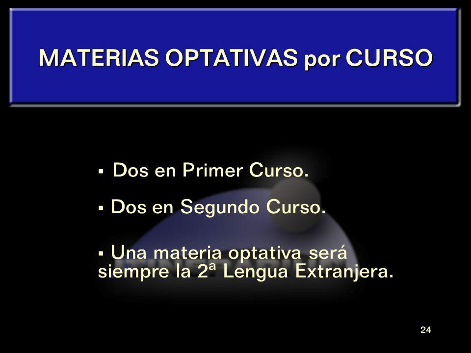 MATERIAS OPTATIVAS por CURSO
