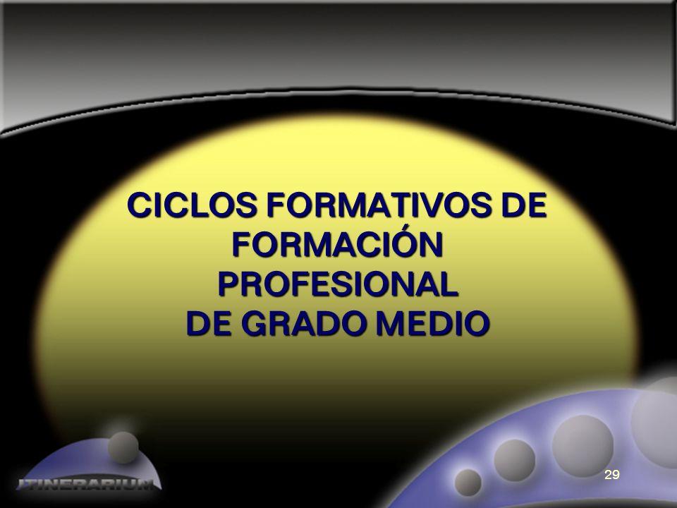 CICLOS FORMATIVOS DE FORMACIÓN PROFESIONAL DE GRADO MEDIO
