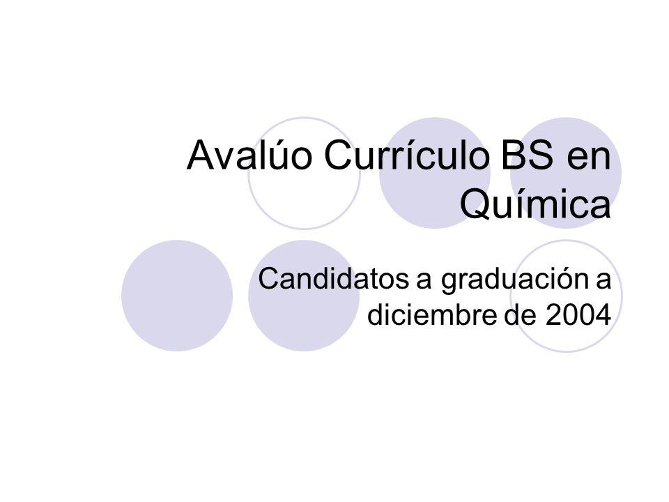 Avalúo Currículo BS en Química