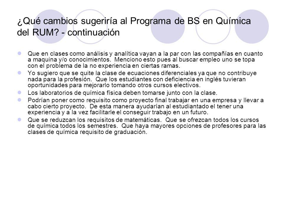 ¿Qué cambios sugeriría al Programa de BS en Química del RUM