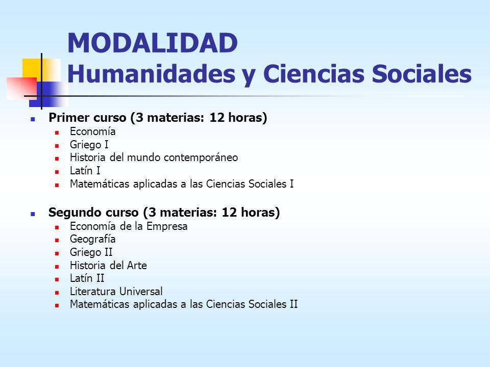 MODALIDAD Humanidades y Ciencias Sociales